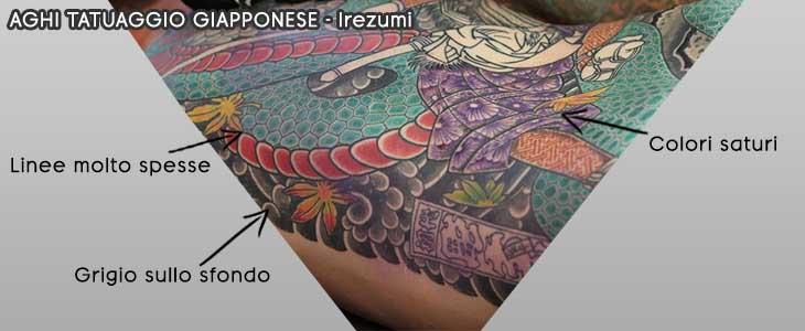 info grafica aghi tatuaggio irezumi