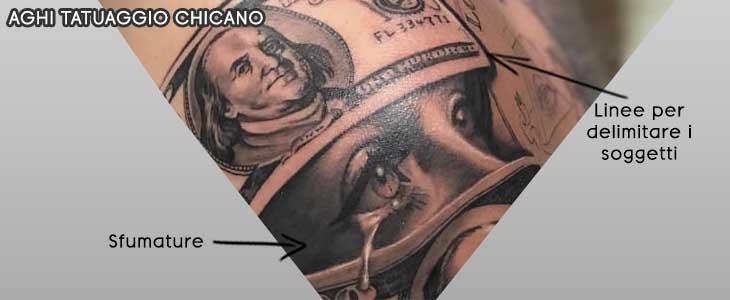 info grafica aghi tatuaggio chicano