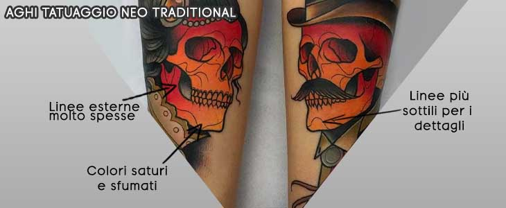 info grafica aghi tatuaggio neo traditional