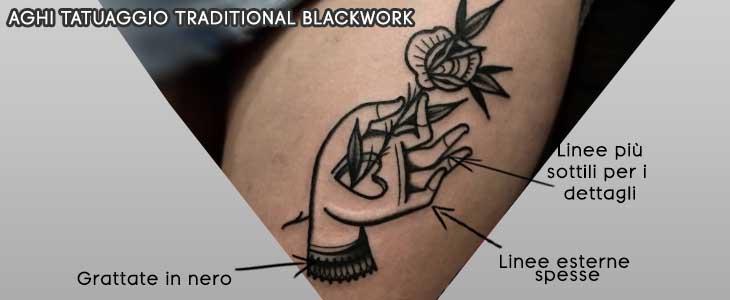 info grafica aghi tatuaggio blackwork