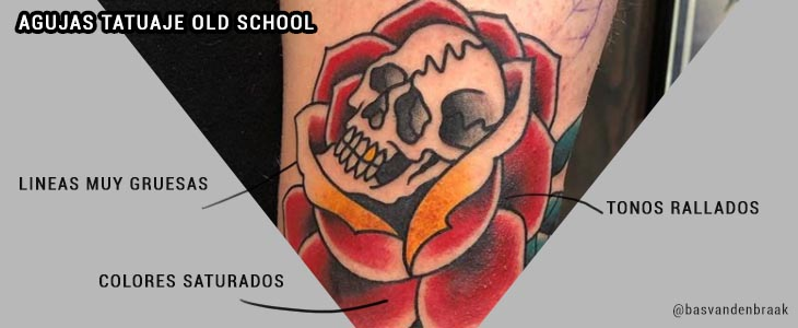 agujas tatuaje oldschool