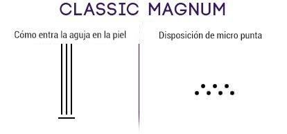 agujas classic magnum
