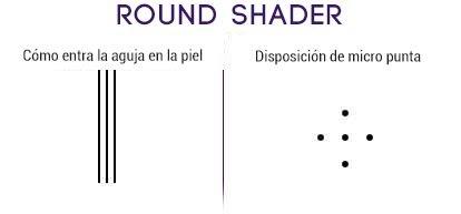 agujas round shader