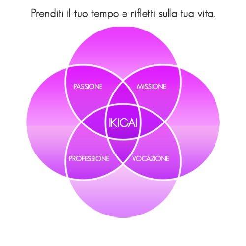 ikigai: prenditi il tuo tempo